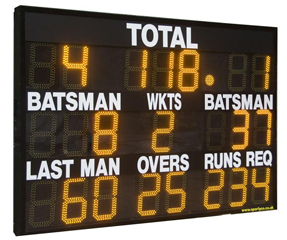 Cricket Scoreboards