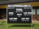 Match Cricket Scoreboard